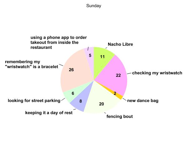 Graph16